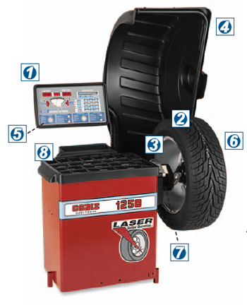 Features The Coats 1250 Series Electronic Wheel Balancers