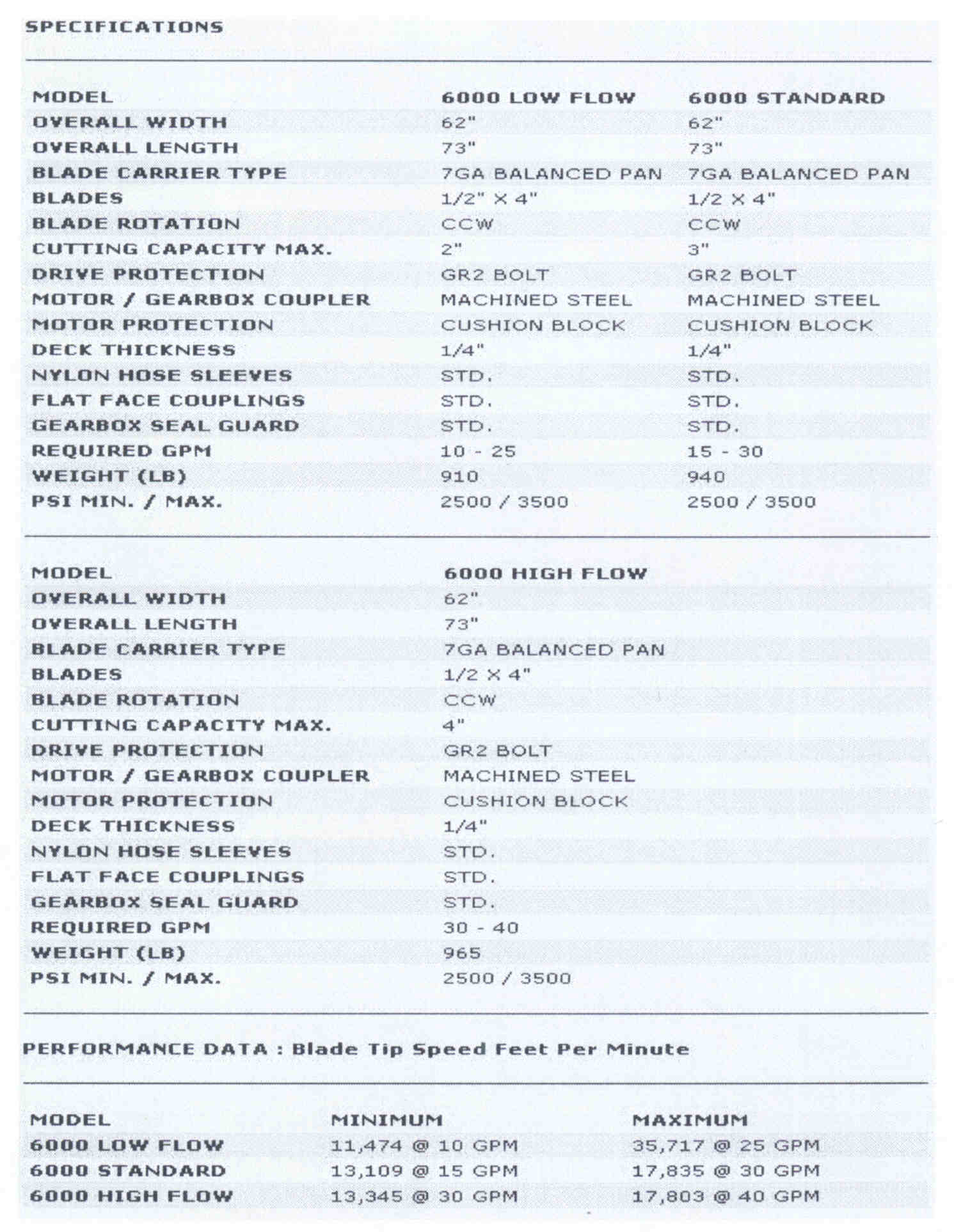 Model 6000 Specifications
