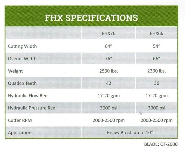 Specifications For FHX Brush Mulcher