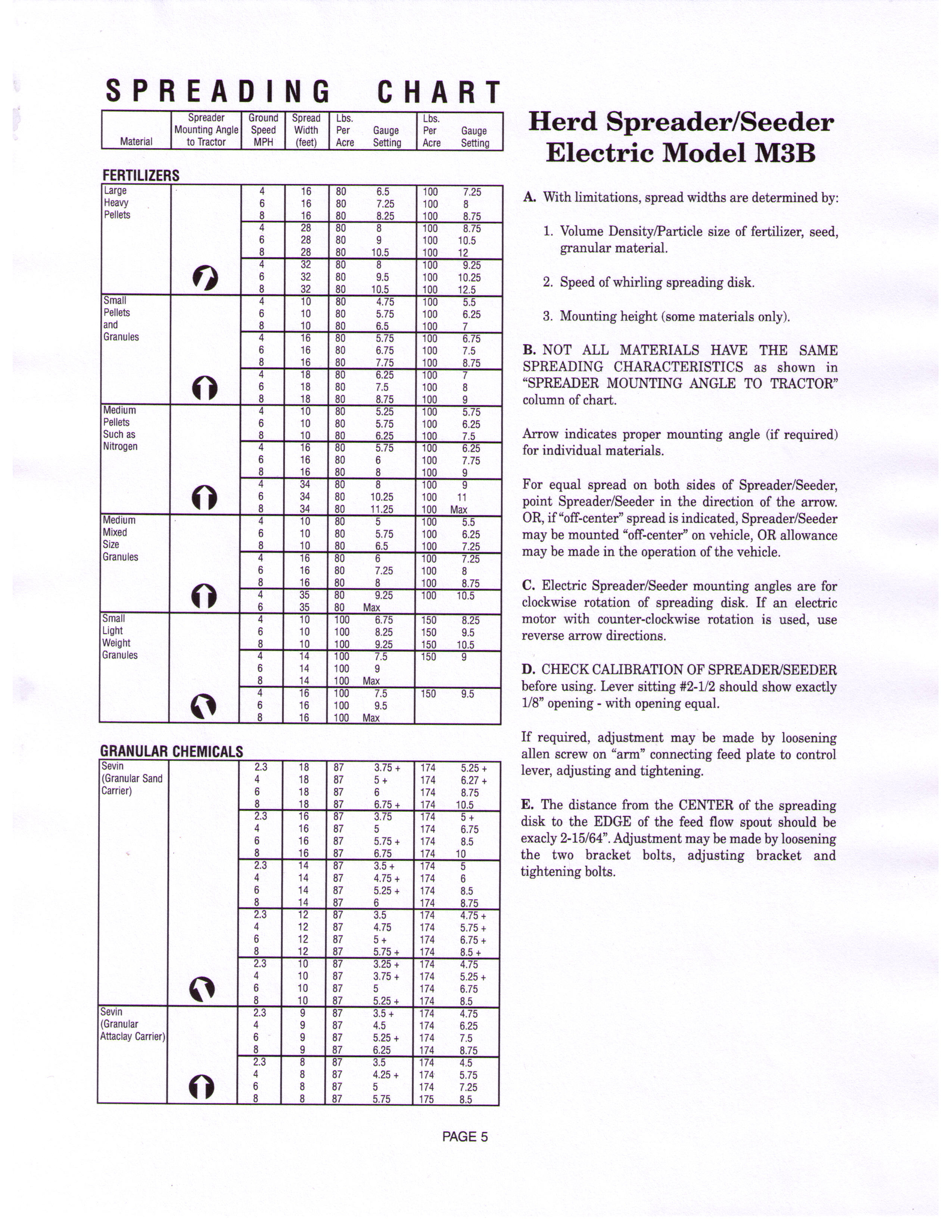 Spreader Calibration Chart Electric Drive Spreaders Page 1