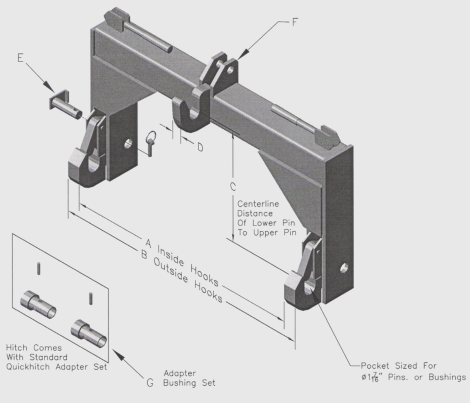 Tractor 3 Point Hitch Dimensions : Quick hitch adapter bing images