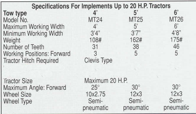 York MT Specifications