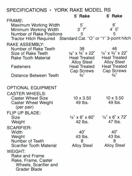 York RS Specifications
