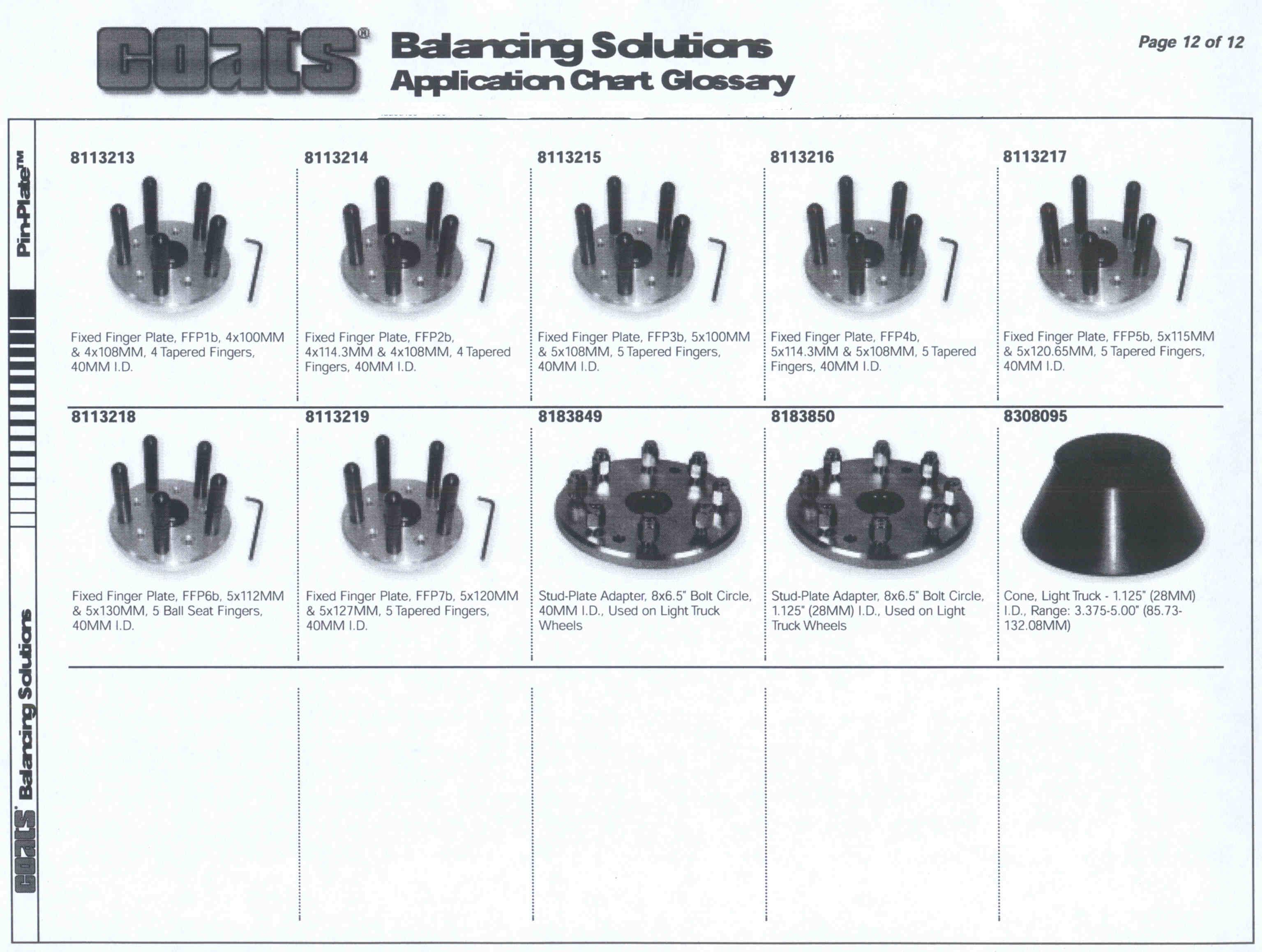 Illustrations Of Available Adapters