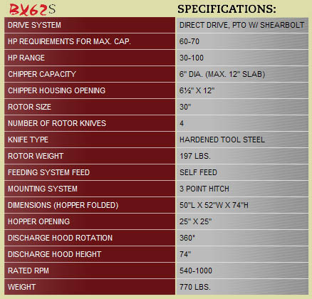 Specifications BX62 Series Wood Chippers