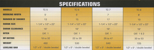 Specifications The Arena Conditioner Track Curry
