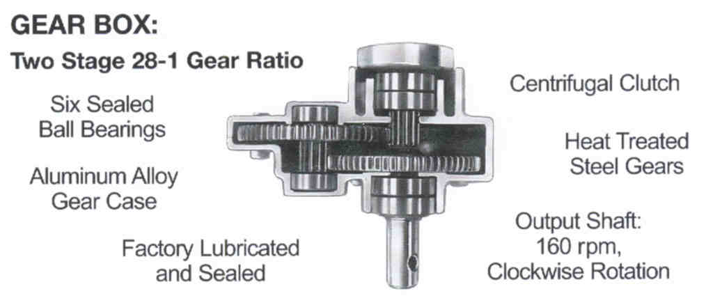 Heavy Duty Gearbox - All Gear Drive