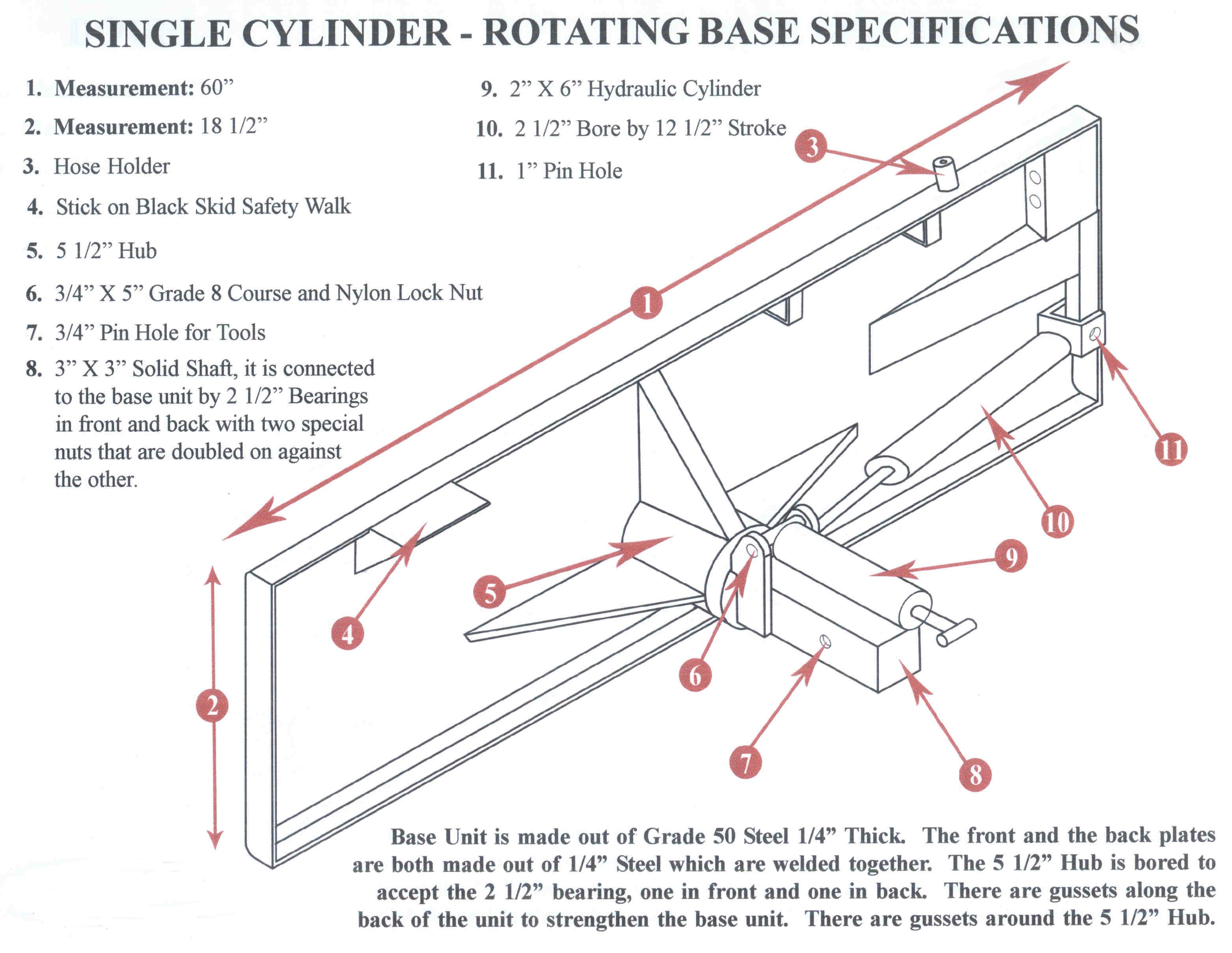 Specifications On Single Cylinder Rotating Base Plate