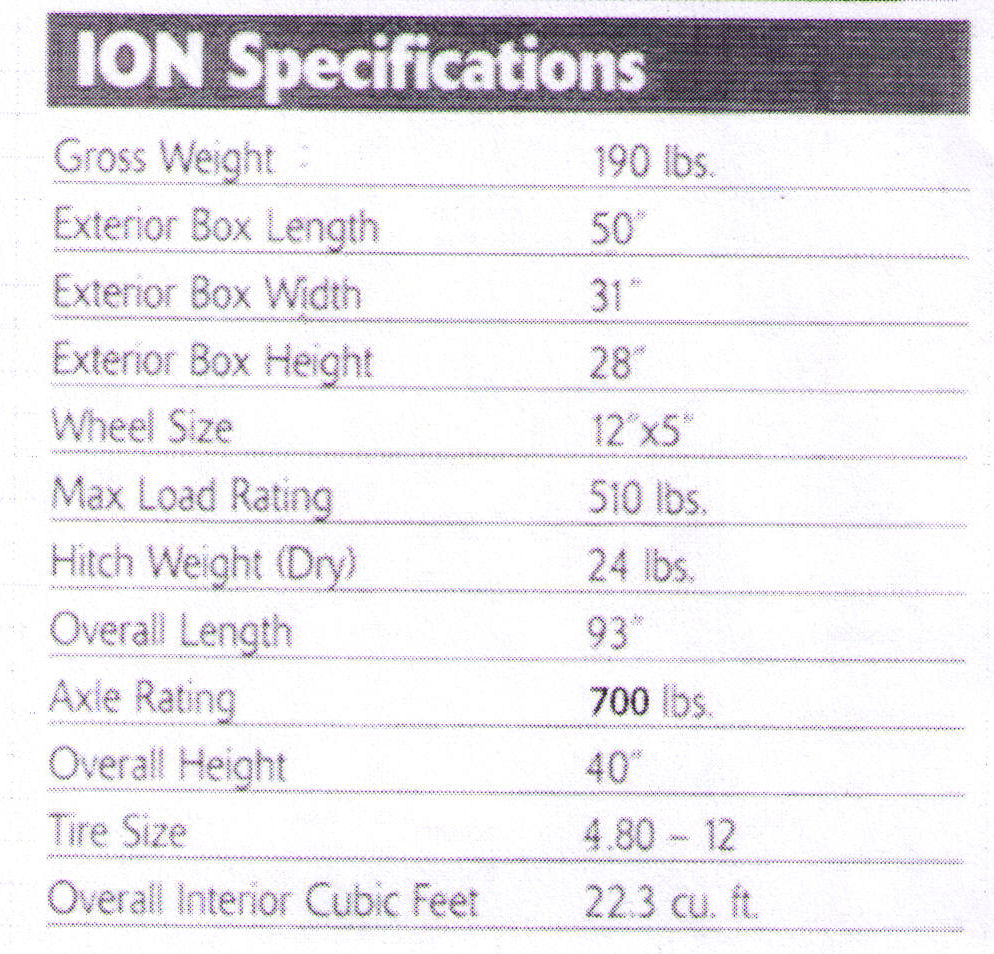 Specifications ION Motorcycle Towable Cargo Trailer