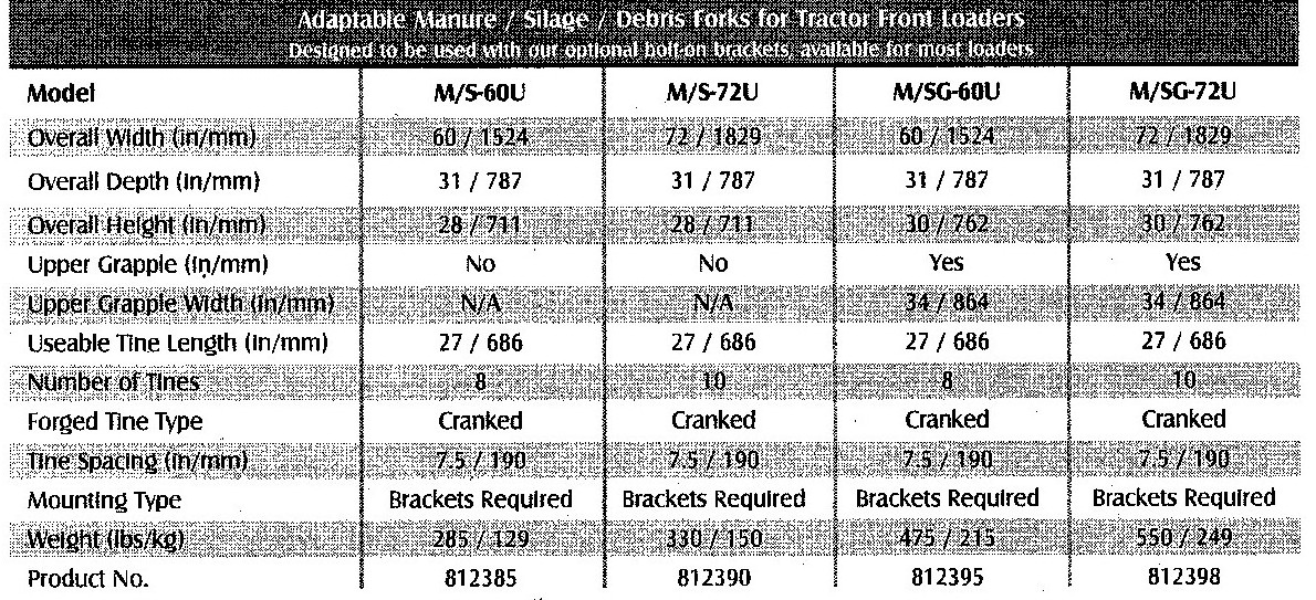 Specifications Manure And Silage Forks