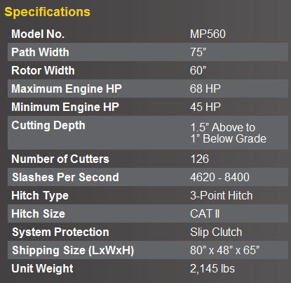 WLMP560 Specifications