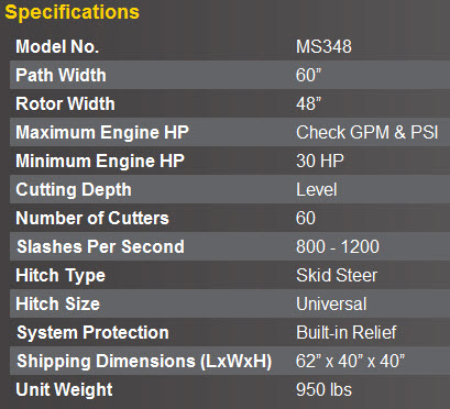 Specifications Model MS348