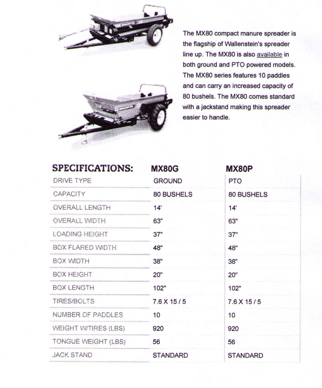 MX Model Specifications