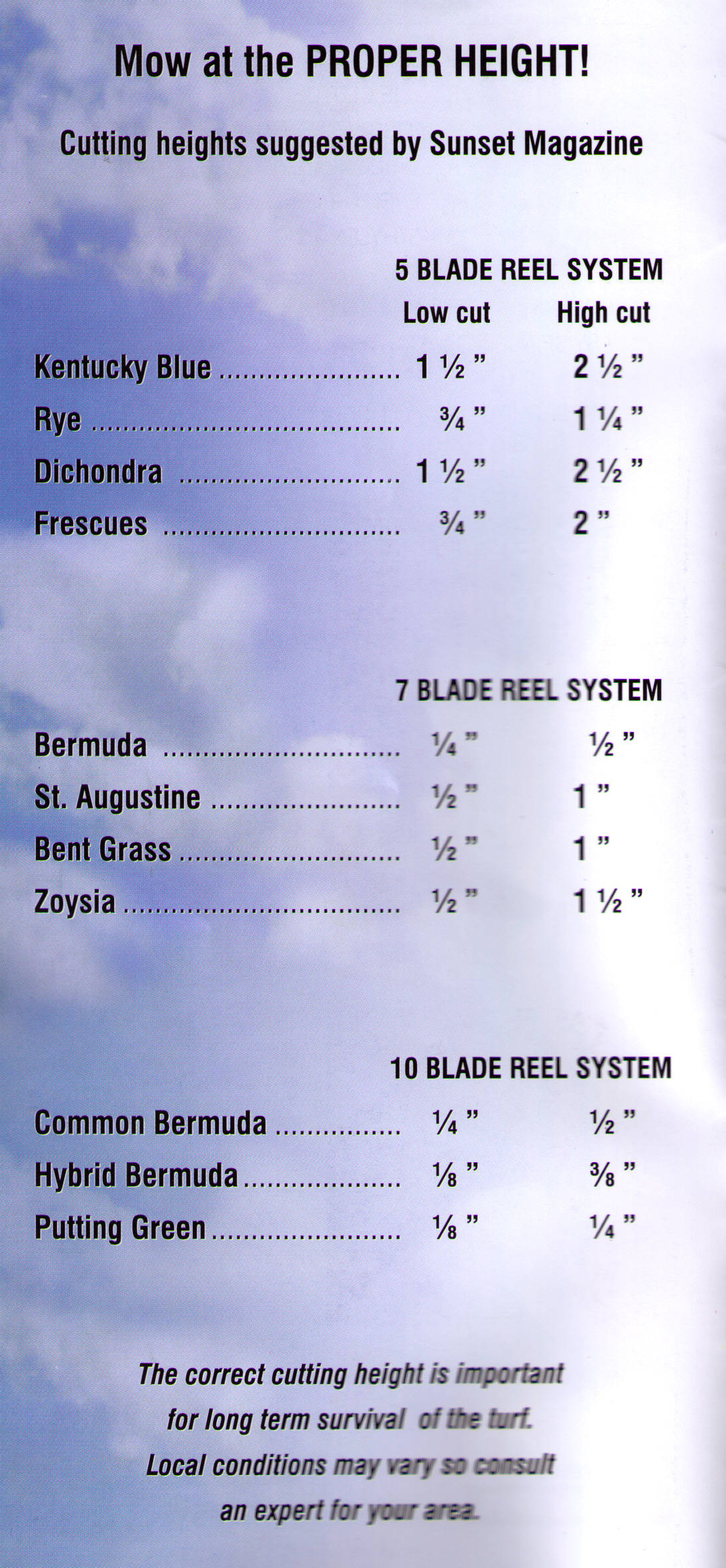 Recommended Cutting Heights For Popular Grass Varieties