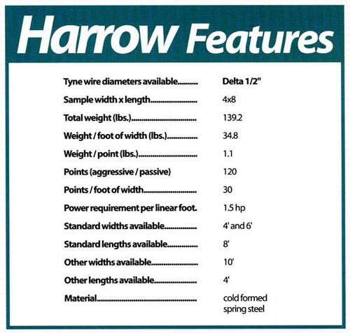 Harrow Specifications