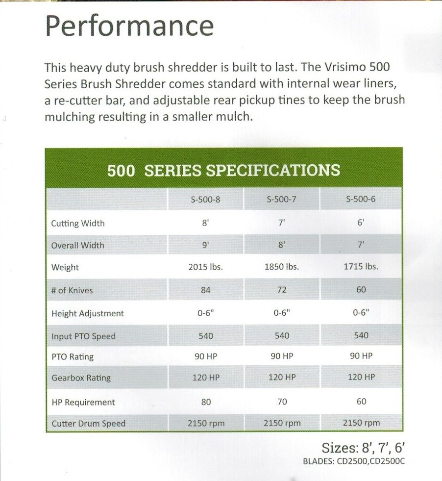 S-500 Series Brush Shredder Specifications