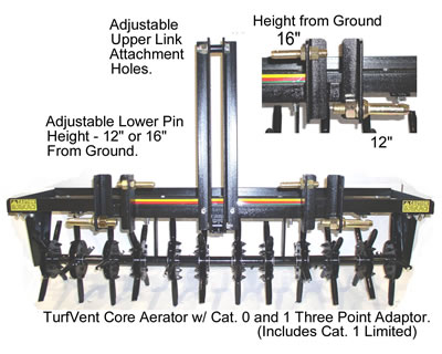 Adjustable Three Point Connection Points For Category 0, 1 Limited, And Standard Category 1