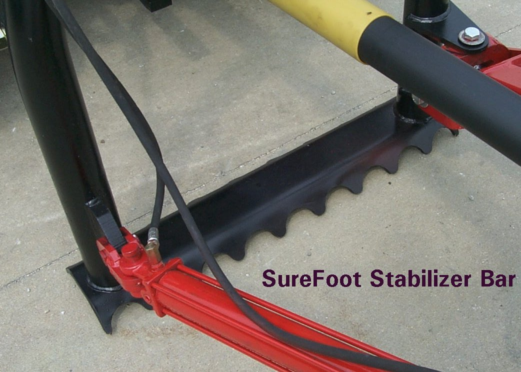 Stabilizer Foot On SG Strump Cutters
