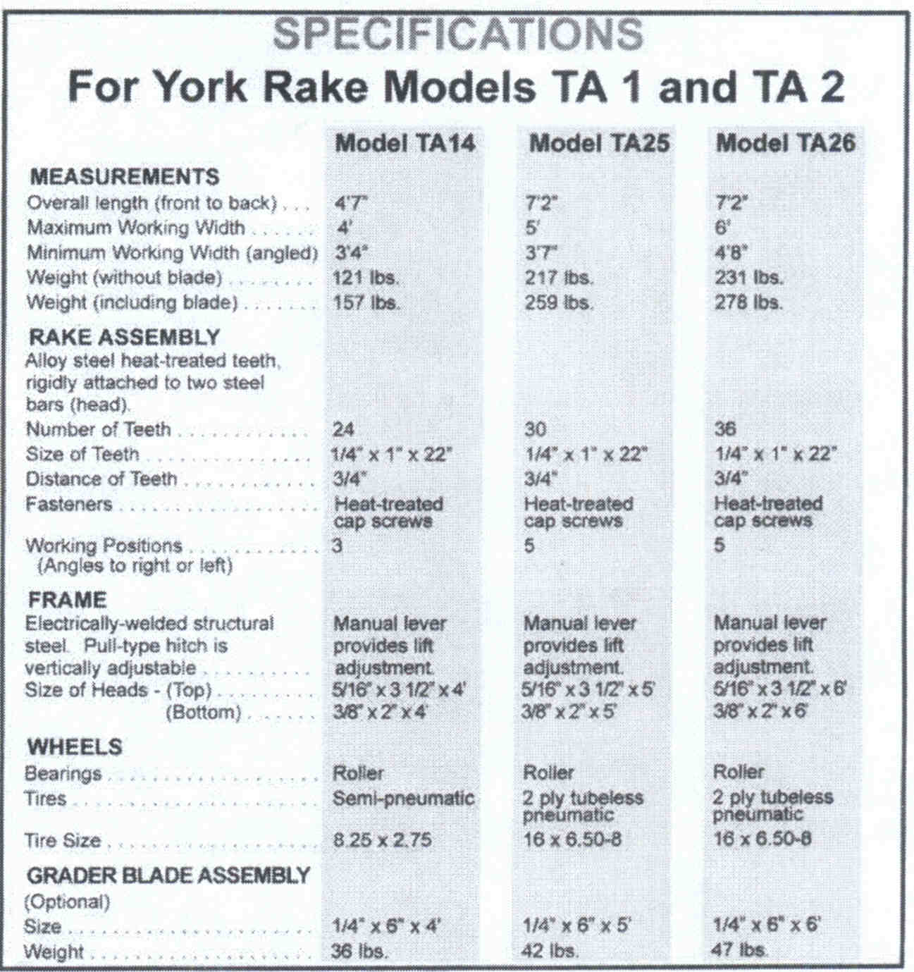 Specifications Models TA1 And TA2 Landscape Rakes