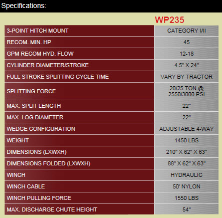 WP235 Specifications