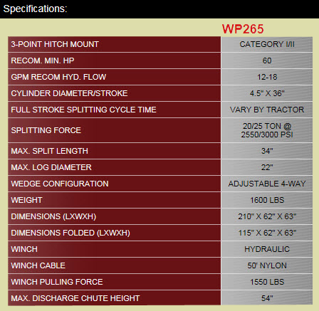 WP265 Specifications