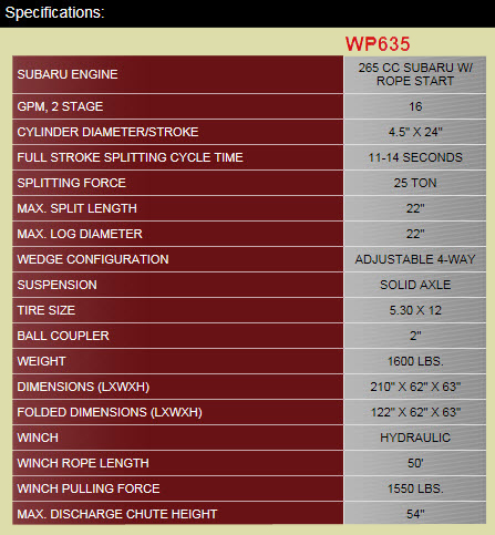 WP635 Specifications