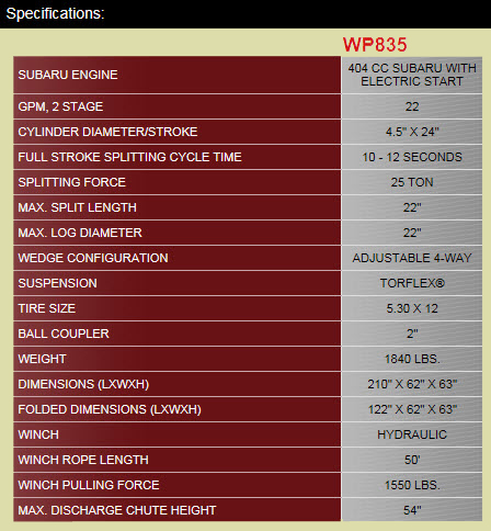 WP835 Wood Processor Specifications