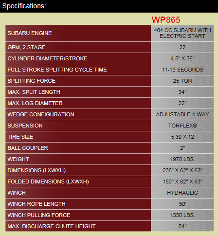 Specifications WP865 Tow Behind Wood Processor